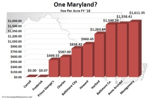One Maryland